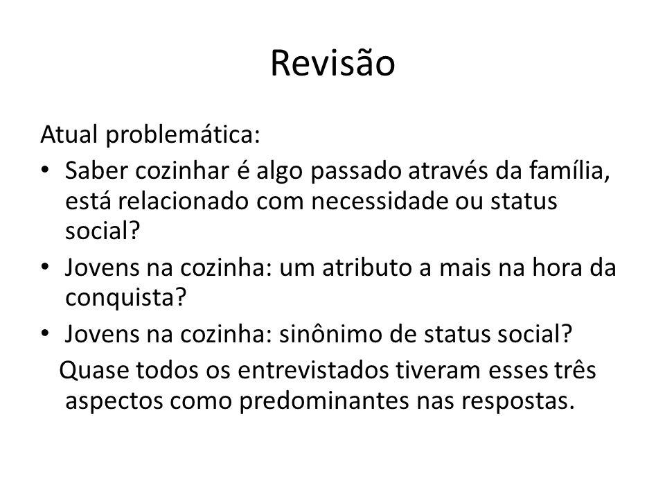 Revisão Atual problemática:
