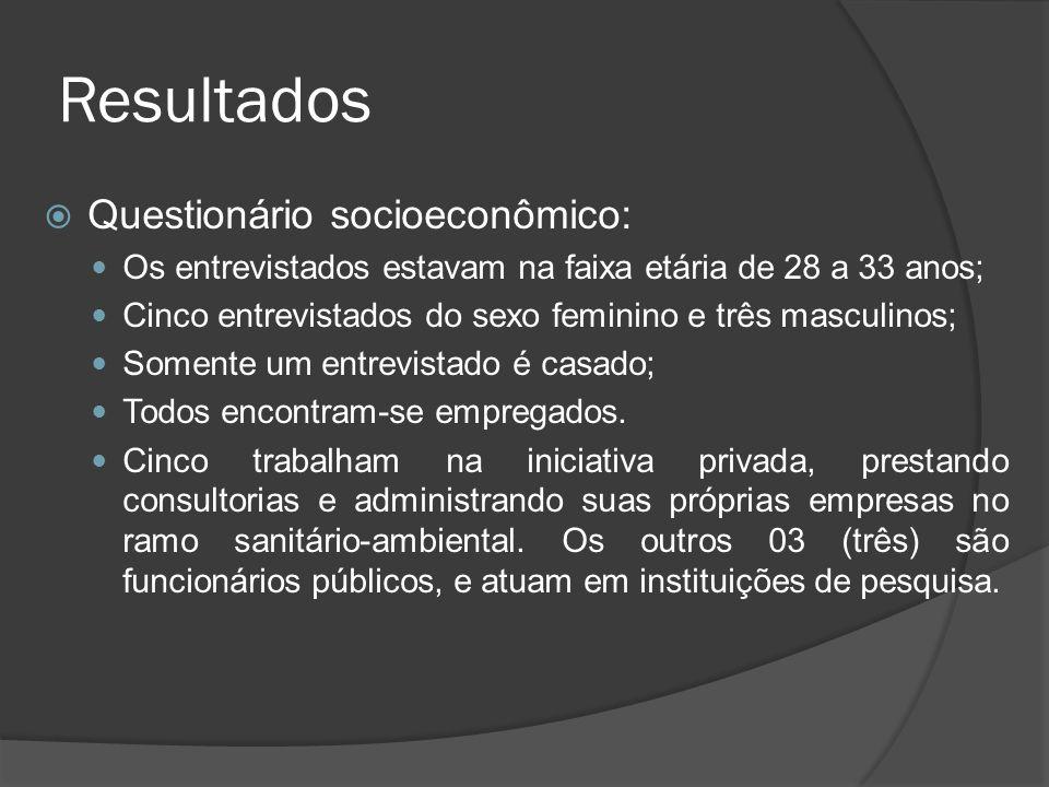Resultados Questionário socioeconômico: