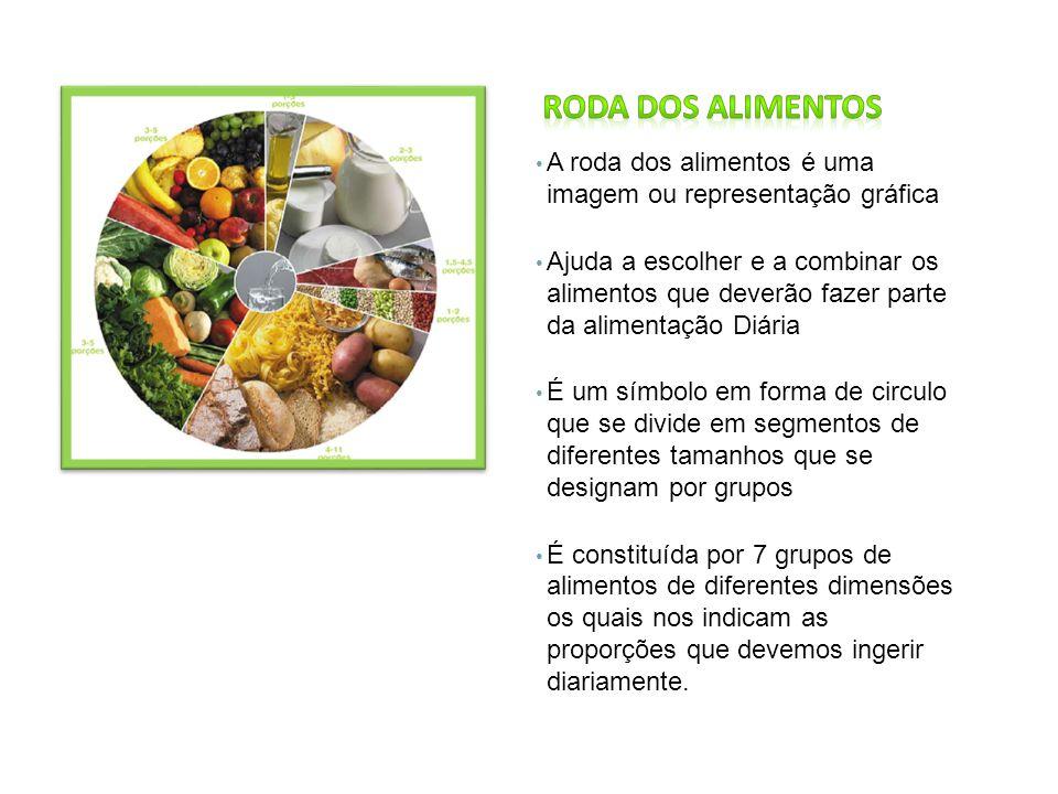 Roda dos alimentos A roda dos alimentos é uma imagem ou representação gráfica.
