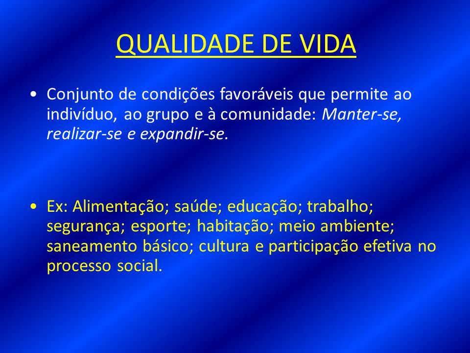 QUALIDADE DE VIDA Conjunto de condições favoráveis que permite ao indivíduo, ao grupo e à comunidade: Manter-se, realizar-se e expandir-se.