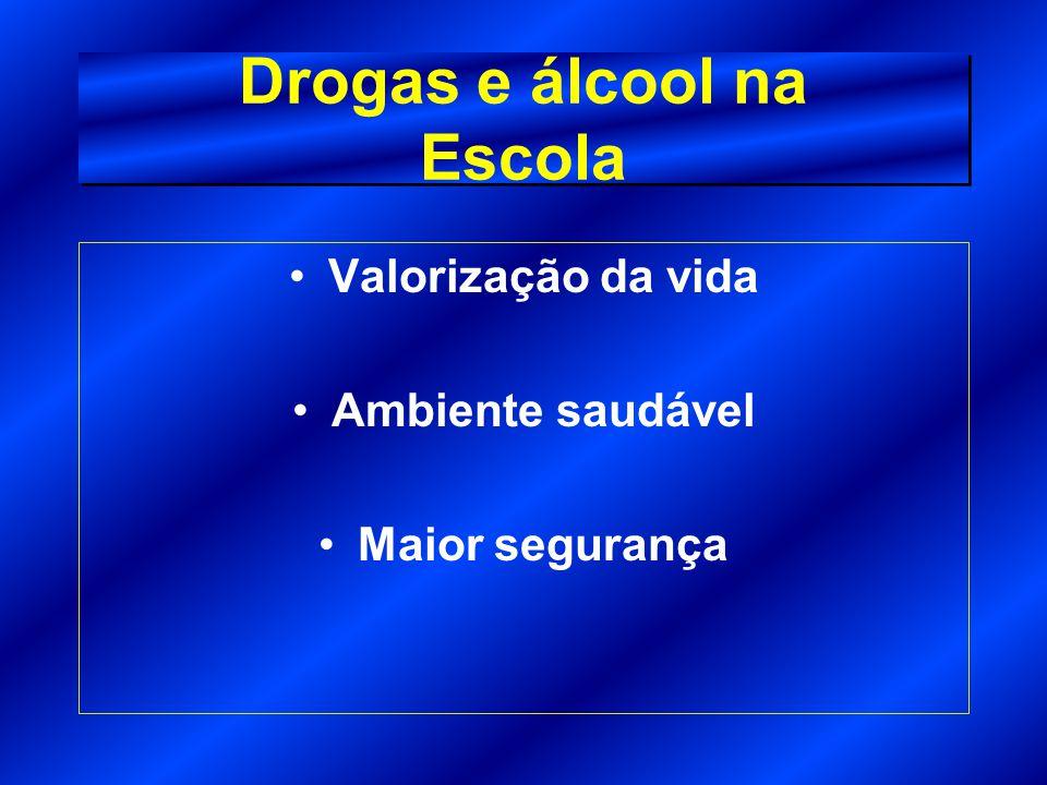 Drogas e álcool na Escola