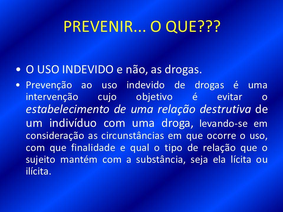 PREVENIR... O QUE O USO INDEVIDO e não, as drogas.