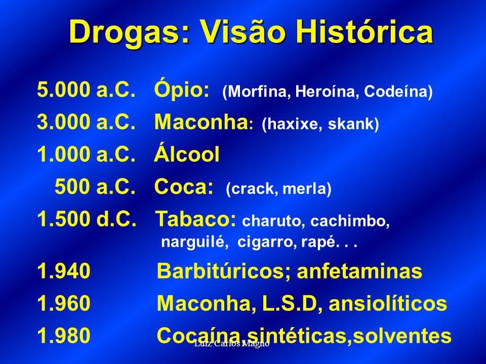 Drogas: Visão Histórica