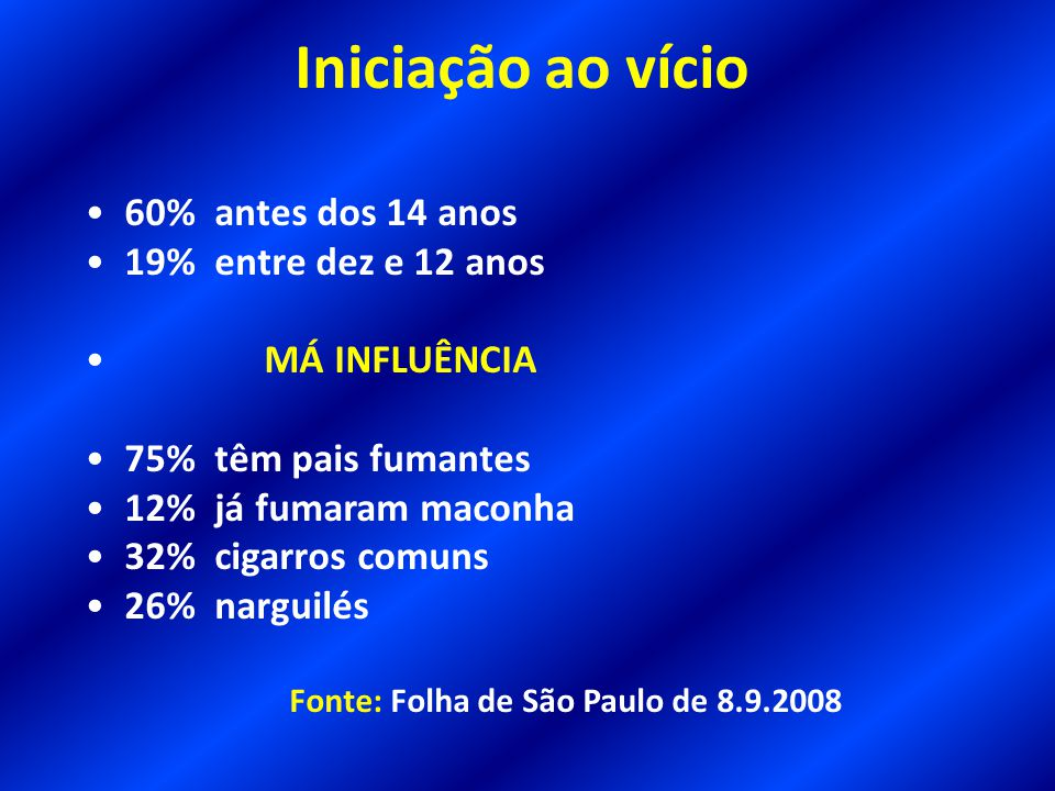 Iniciação ao vício 60% antes dos 14 anos 19% entre dez e 12 anos