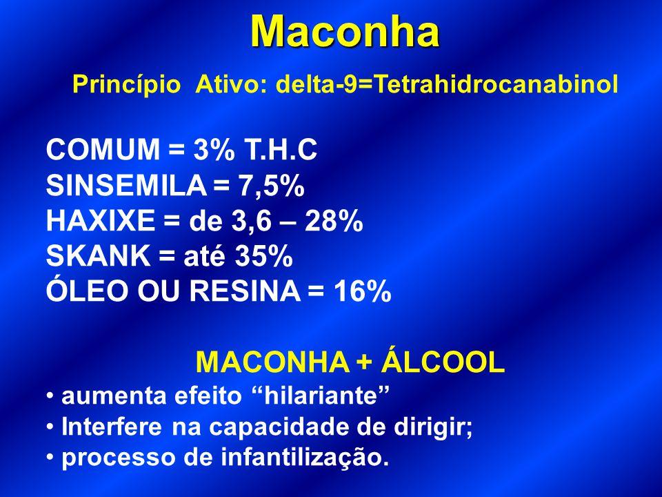 Maconha COMUM = 3% T.H.C SINSEMILA = 7,5% HAXIXE = de 3,6 – 28%