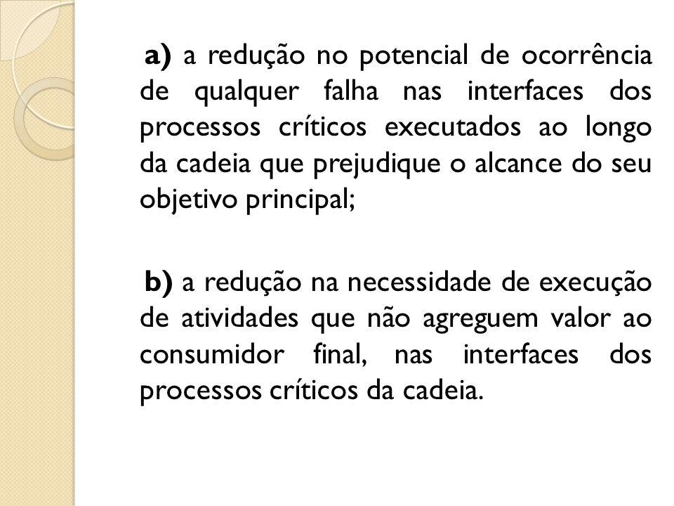 a) a redução no potencial de ocorrência de qualquer falha nas interfaces dos processos críticos executados ao longo da cadeia que prejudique o alcance do seu objetivo principal;