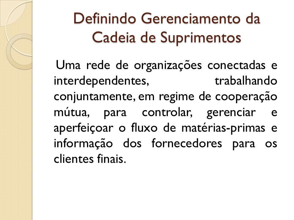 Definindo Gerenciamento da Cadeia de Suprimentos