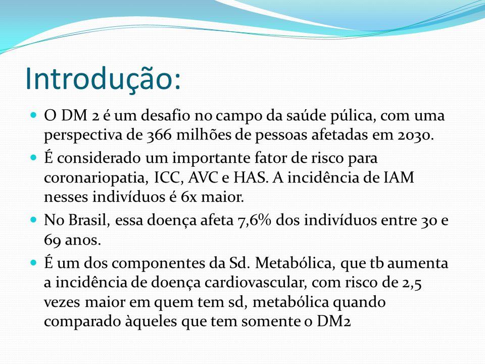 Introdução: O DM 2 é um desafio no campo da saúde púlica, com uma perspectiva de 366 milhões de pessoas afetadas em 2030.