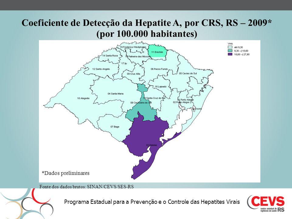 Coeficiente de Detecção da Hepatite A, por CRS, RS – 2009*