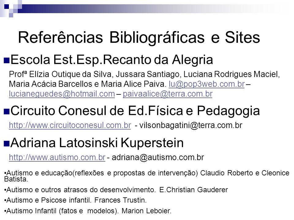 Referências Bibliográficas e Sites