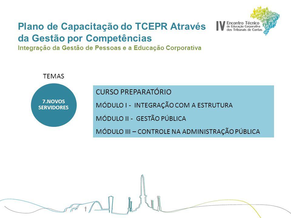 Plano de Capacitação do TCEPR Através da Gestão por Competências