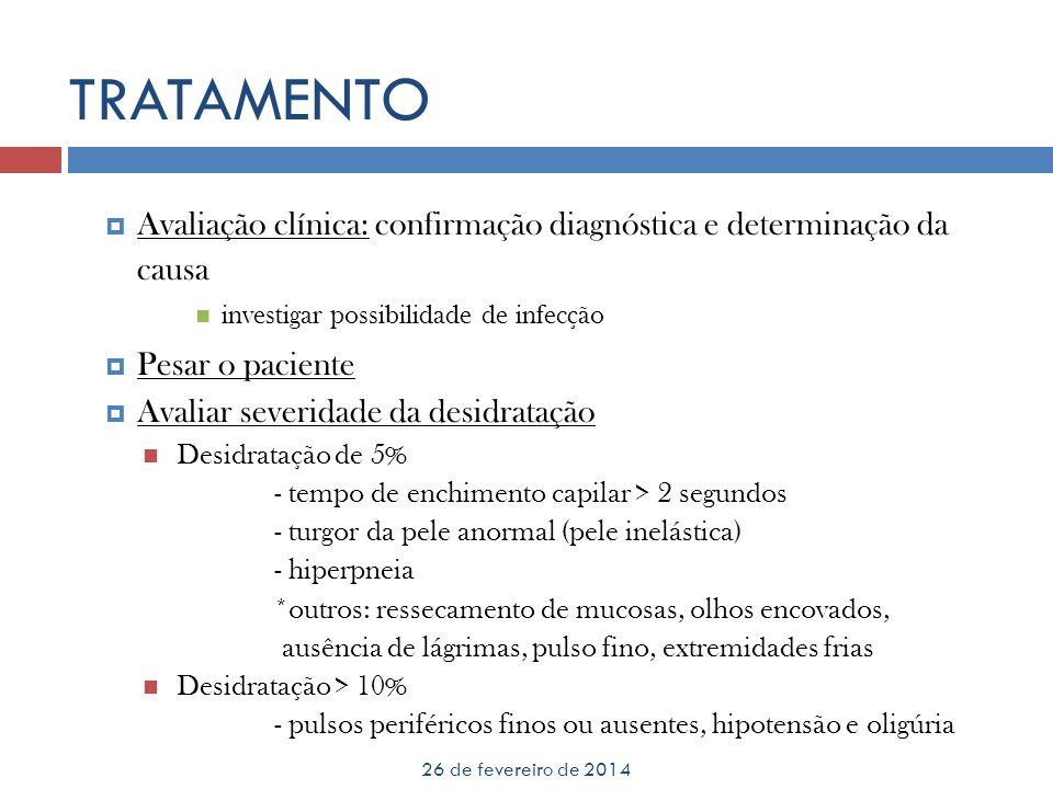 TRATAMENTO Avaliação clínica: confirmação diagnóstica e determinação da causa. investigar possibilidade de infecção.