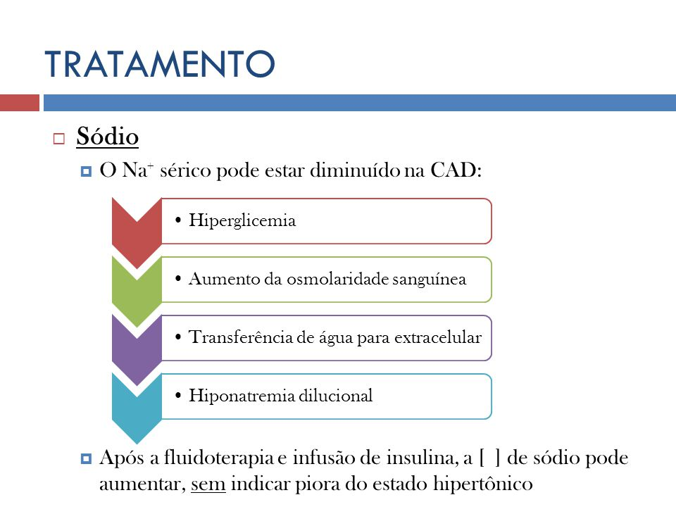 TRATAMENTO Sódio O Na+ sérico pode estar diminuído na CAD: