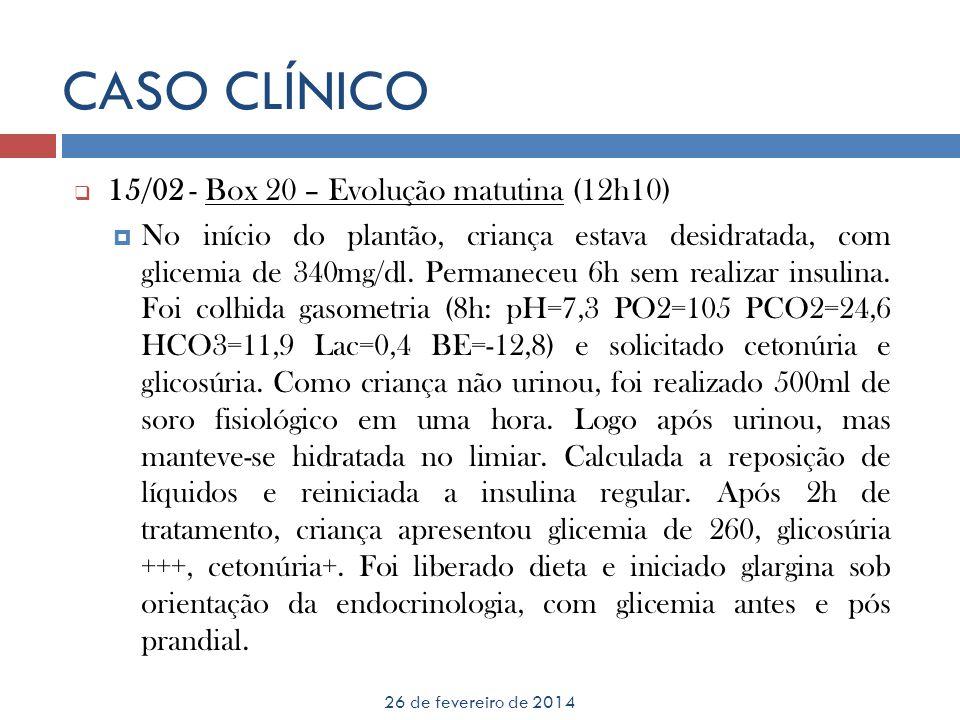 CASO CLÍNICO 15/02 - Box 20 – Evolução matutina (12h10)