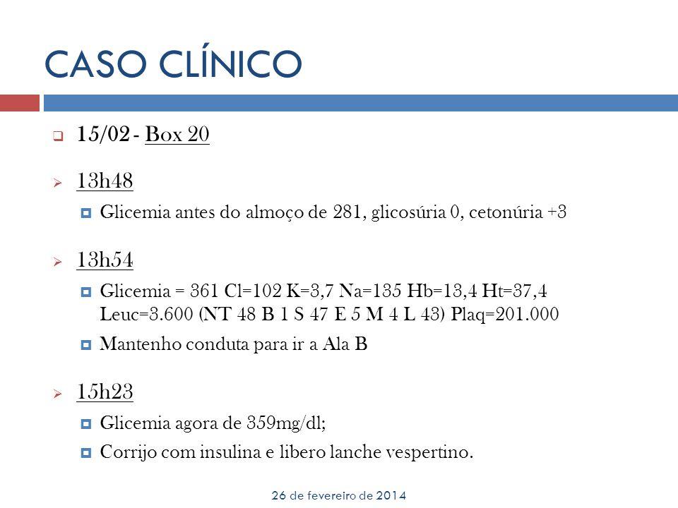 CASO CLÍNICO 15/02 - Box 20. 13h48. Glicemia antes do almoço de 281, glicosúria 0, cetonúria +3. 13h54.