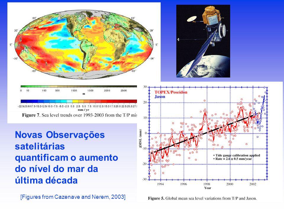 Novas Observações satelitárias quantificam o aumento do nível do mar da última década