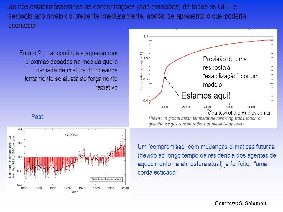 Se nós estabilizássemnos as concentrações (não emissões) de todos os GEE e aerosóls aos níveis do presente imediatamente, abaixo se apresenta o que poderia acontecer.