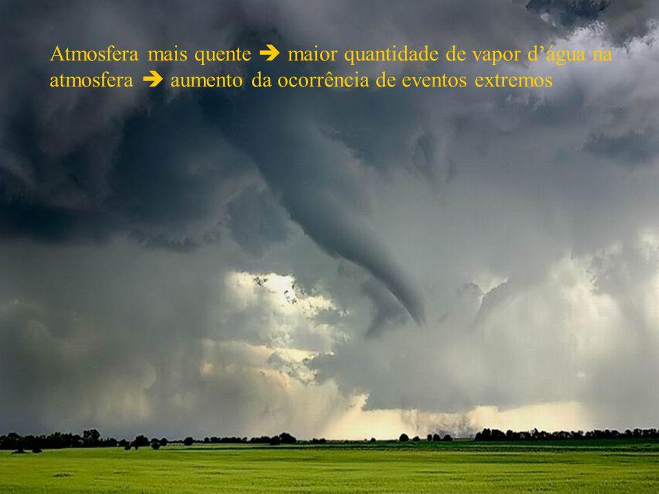 Atmosfera mais quente  maior quantidade de vapor d'água na atmosfera  aumento da ocorrência de eventos extremos