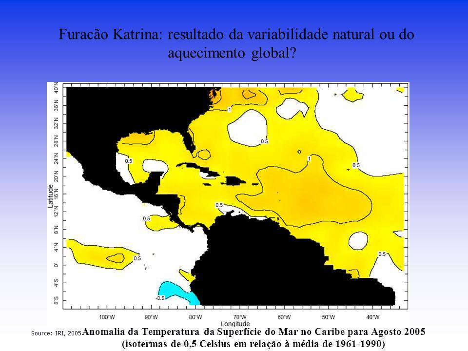 Furacão Katrina: resultado da variabilidade natural ou do