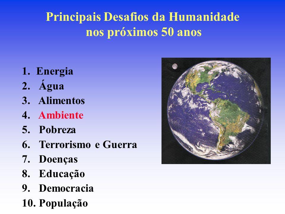 Principais Desafios da Humanidade