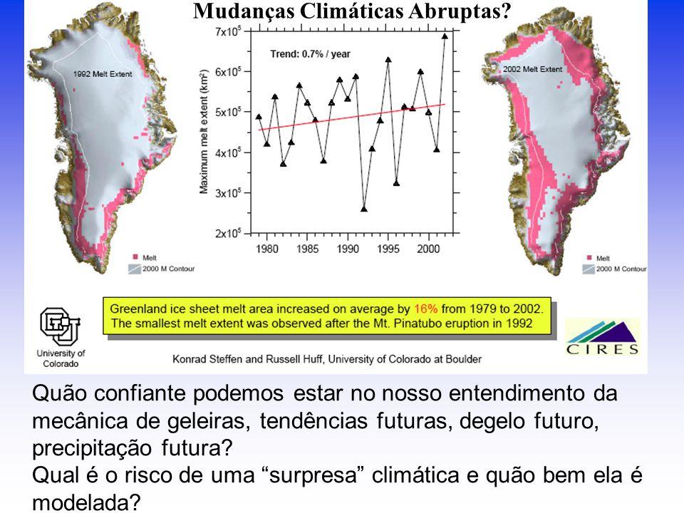 Mudanças Climáticas Abruptas