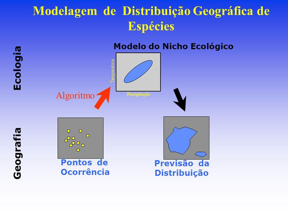Modelagem de Distribuição Geográfica de Espécies