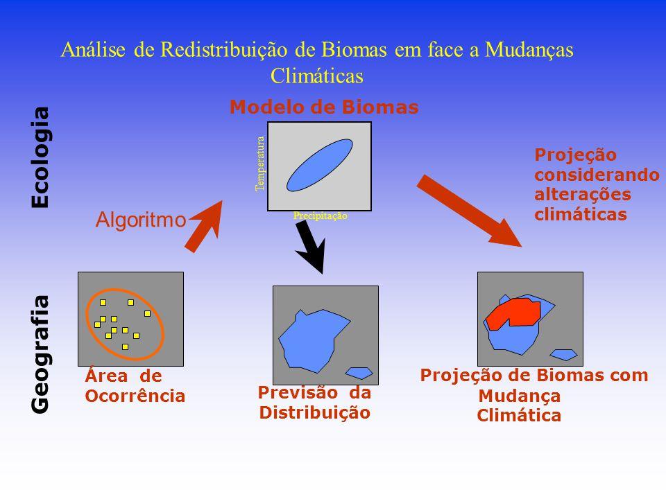 Análise de Redistribuição de Biomas em face a Mudanças Climáticas
