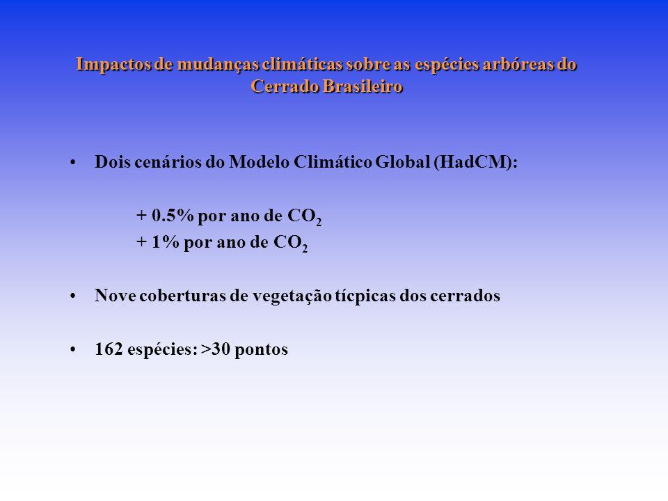Impactos de mudanças climáticas sobre as espécies arbóreas do Cerrado Brasileiro