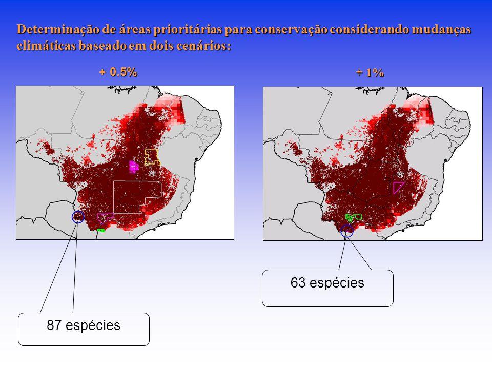 Determinação de áreas prioritárias para conservação considerando mudanças climáticas baseado em dois cenários: