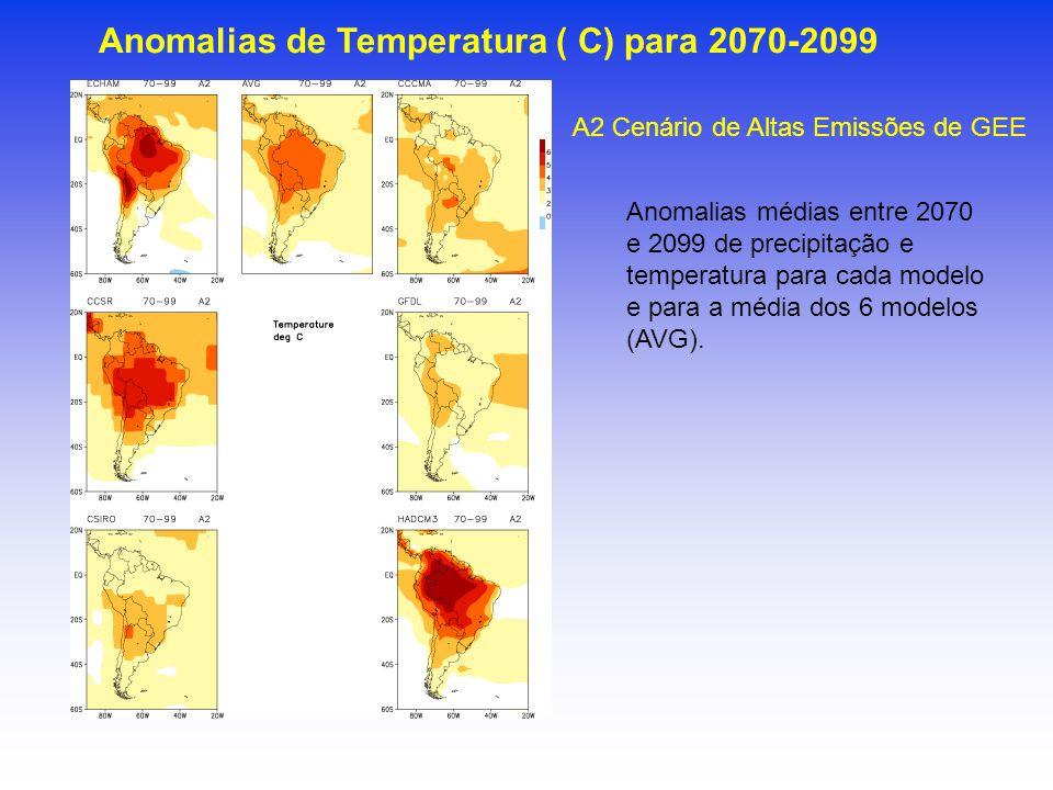 Anomalias de Temperatura ( C) para 2070-2099