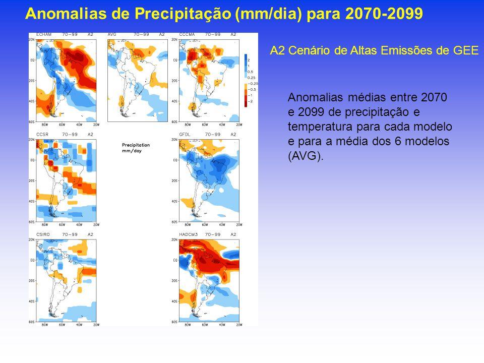 Anomalias de Precipitação (mm/dia) para 2070-2099