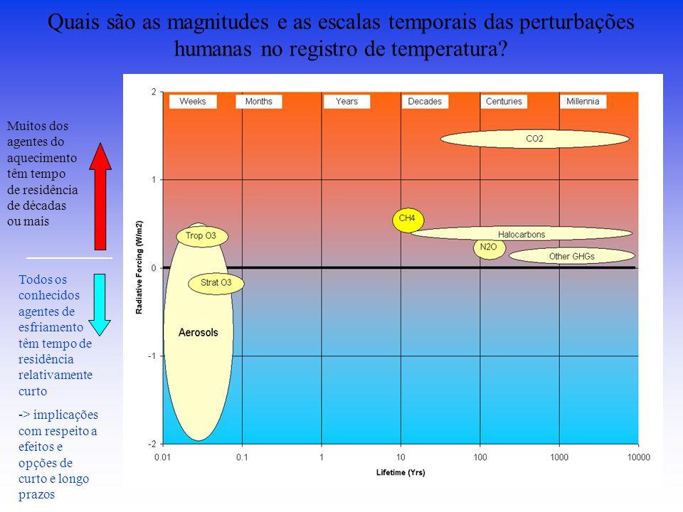 Quais são as magnitudes e as escalas temporais das perturbações humanas no registro de temperatura