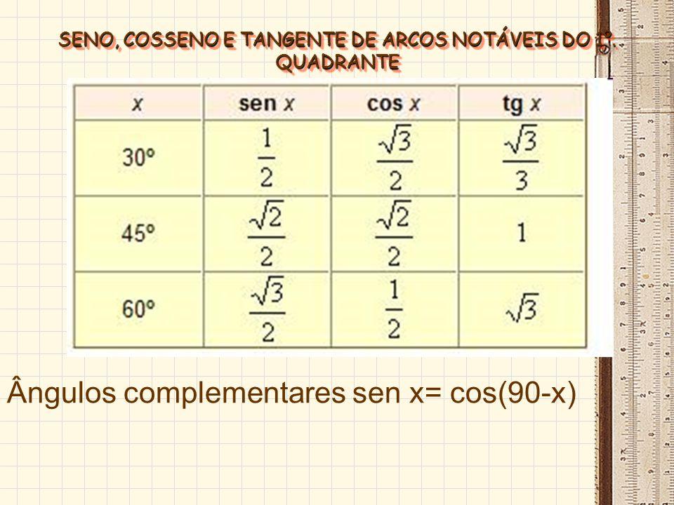 SENO, COSSENO E TANGENTE DE ARCOS NOTÁVEIS DO 1º. QUADRANTE