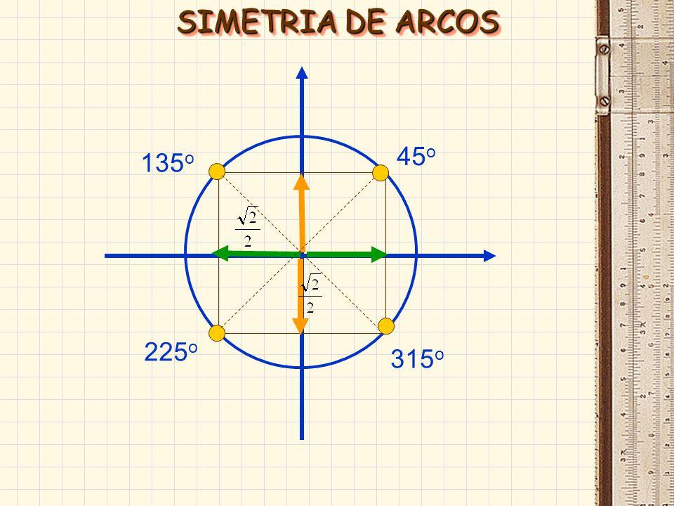 SIMETRIA DE ARCOS 45o 135o 225o 315o