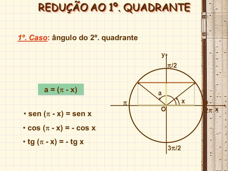 REDUÇÃO AO 1º. QUADRANTE 1º. Caso: ângulo do 2º. quadrante /2