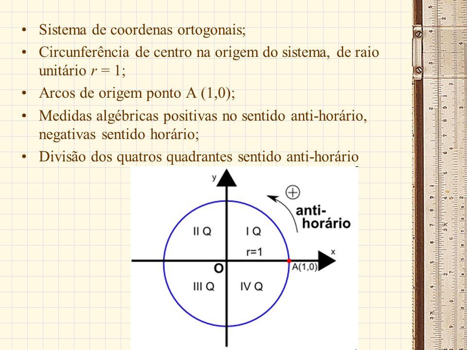 Sistema de coordenas ortogonais;