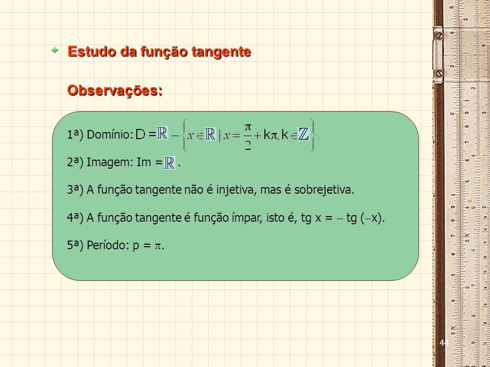 Estudo da função tangente