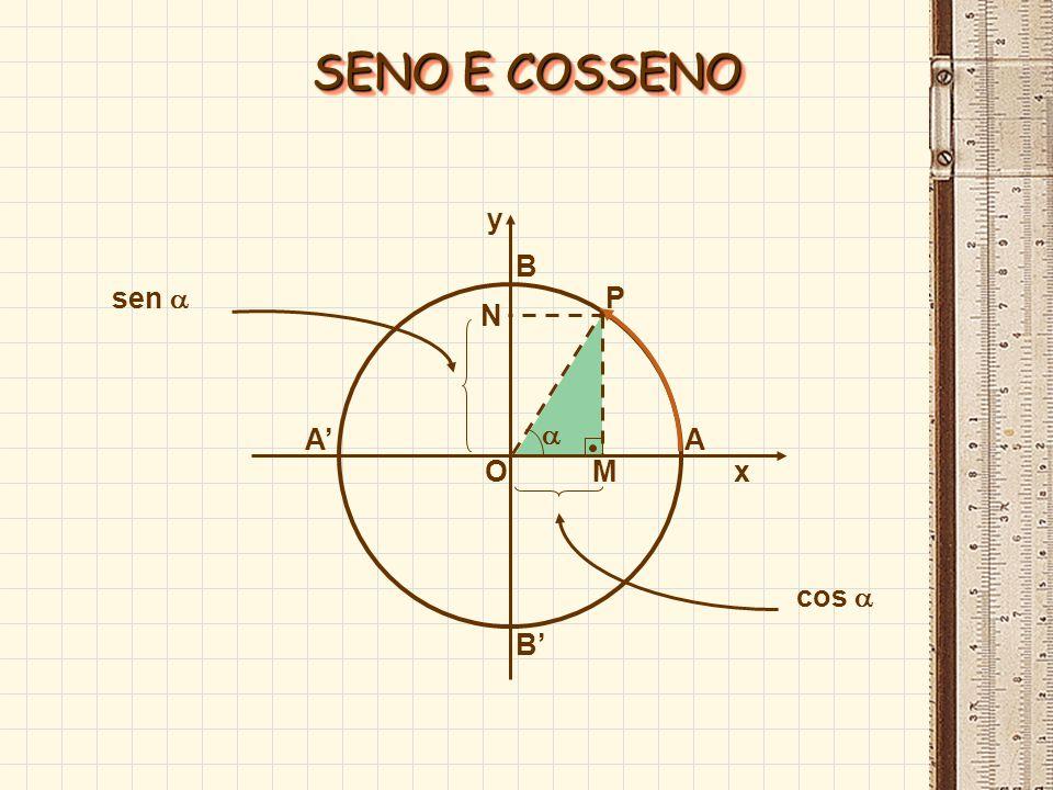 SENO E COSSENO y. B. sen  P. N. A' A.  O x.