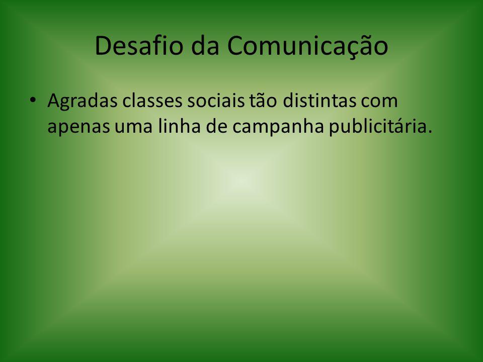 Desafio da Comunicação