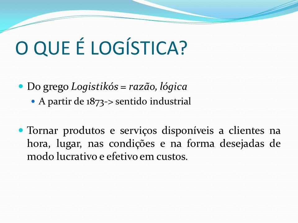O QUE É LOGÍSTICA Do grego Logistikós = razão, lógica