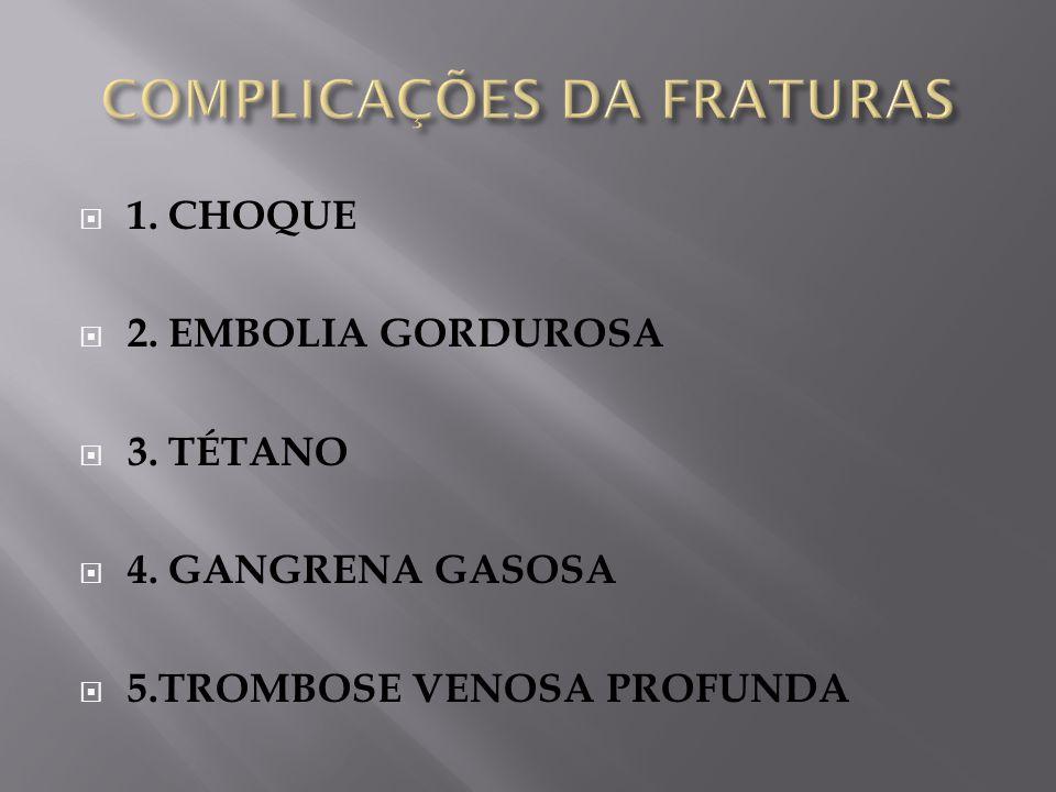 COMPLICAÇÕES DA FRATURAS