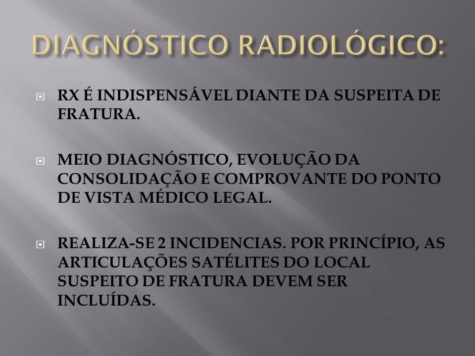 DIAGNÓSTICO RADIOLÓGICO: