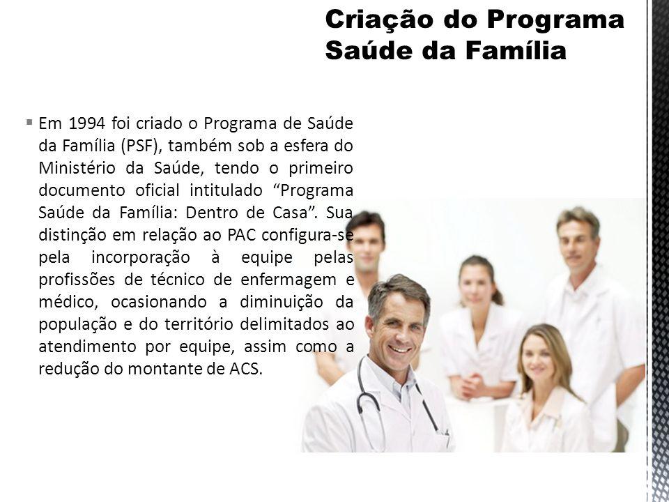 Criação do Programa Saúde da Família