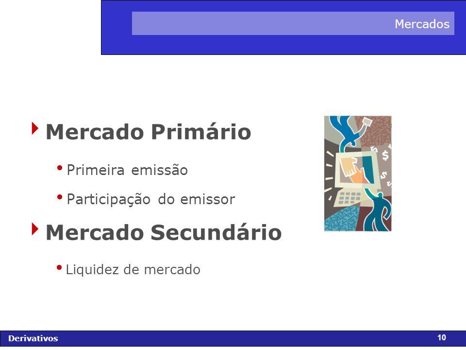 Mercado Primário Mercado Secundário Primeira emissão