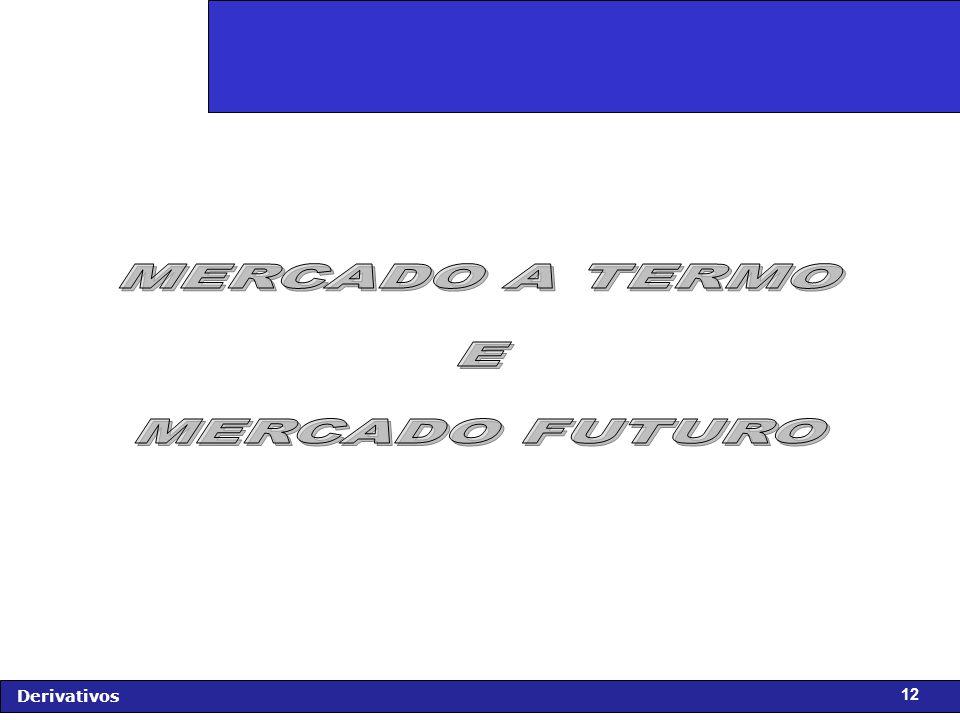 MERCADO A TERMO E MERCADO FUTURO