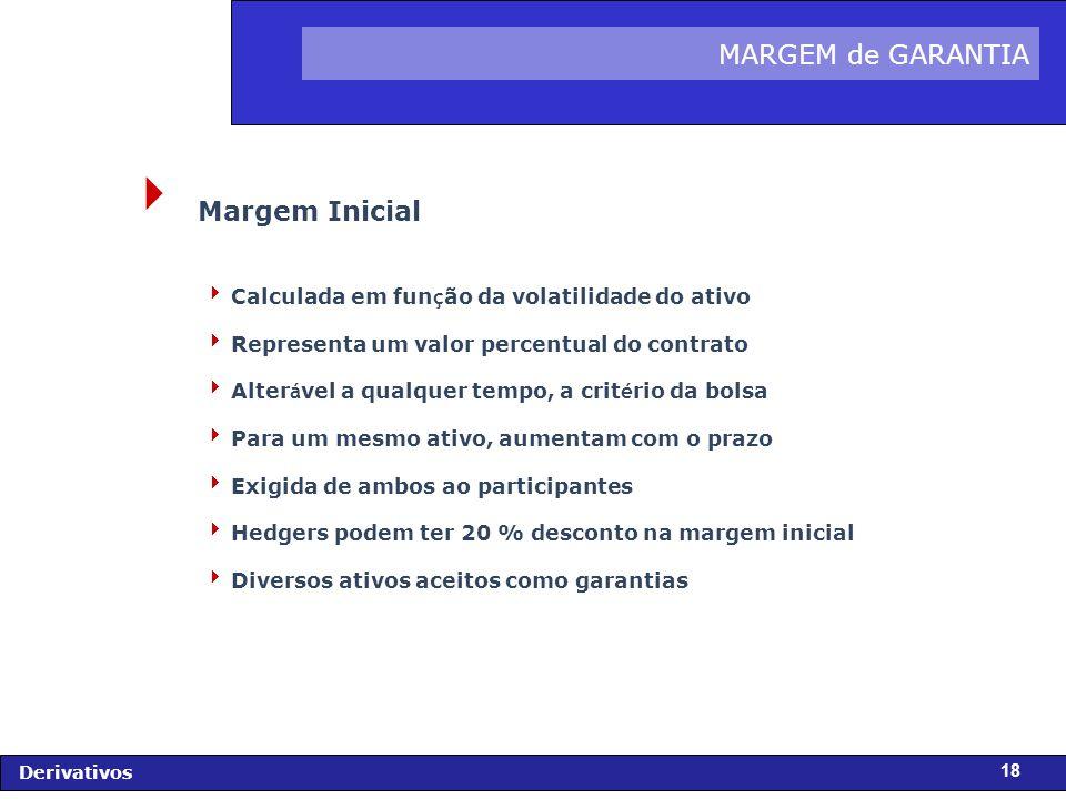 Margem Inicial MARGEM de GARANTIA
