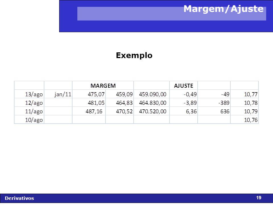Margem/Ajuste Exemplo