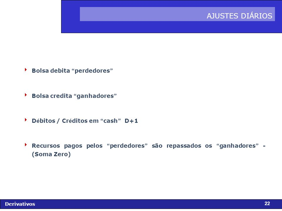 AJUSTES DIÁRIOS Bolsa debita perdedores Bolsa credita ganhadores