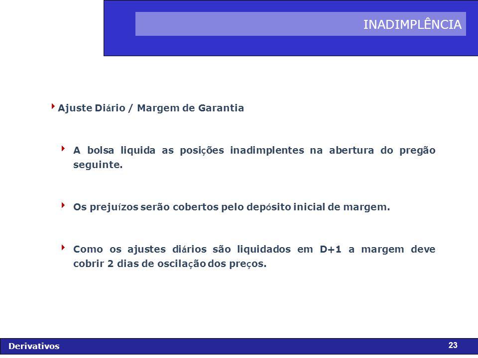 INADIMPLÊNCIA Ajuste Diário / Margem de Garantia