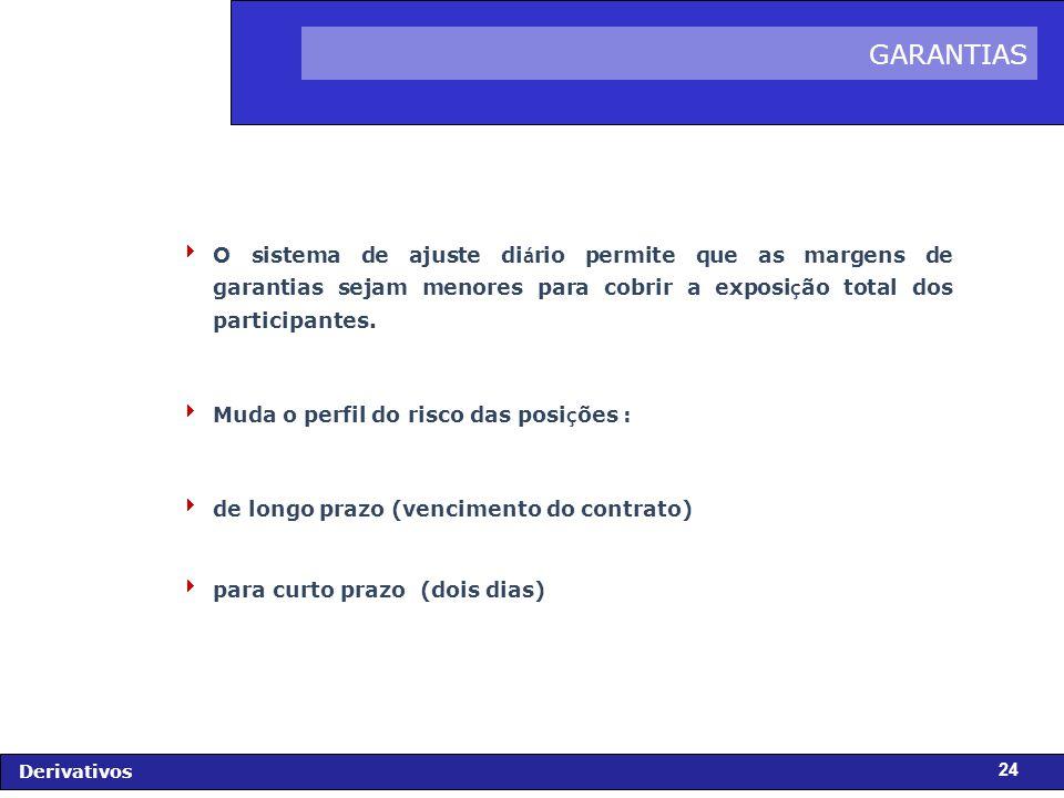 GARANTIAS O sistema de ajuste diário permite que as margens de garantias sejam menores para cobrir a exposição total dos participantes.